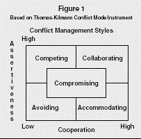 Use confidence to help manage conflict 2