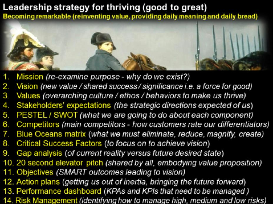 strategic planning workshop 2