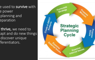 Strategic Planning With Dr Steve Harris 1